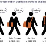 challenges-of-the-four-generation-workforce